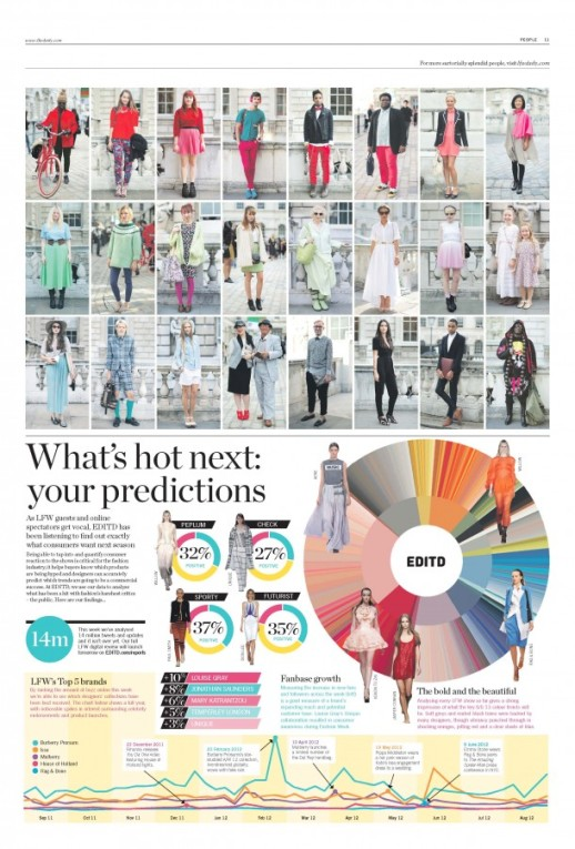 LFW the Daily